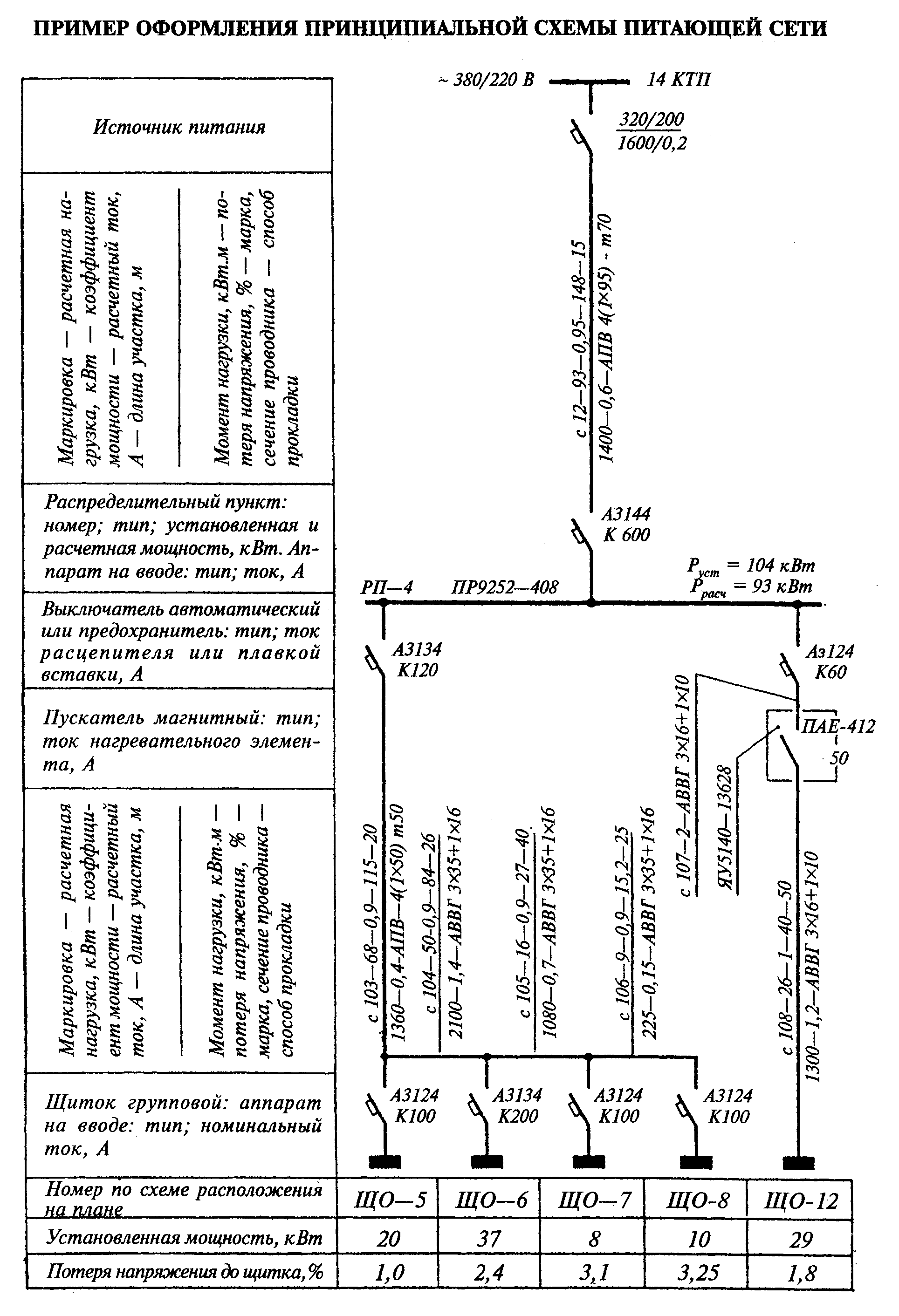 Основы составления принципиальных схем